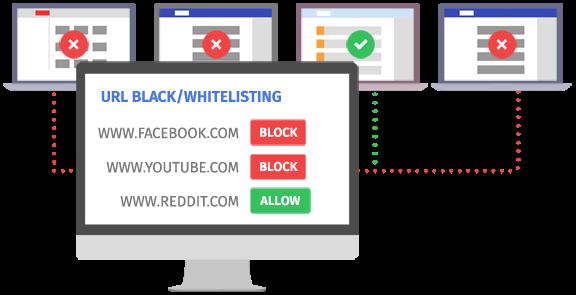 solution de filtrage Blocksi