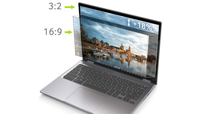 Acer Spin 713 CP713-2W